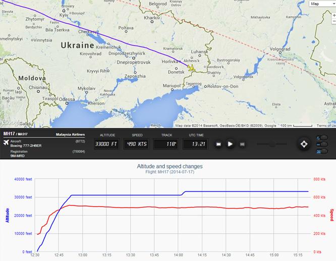 http://static.origos.hu/s/img/i/1407/20140717lezuhant-egy-malaj-gep-ukrajnaban.jpg?w=666&h=517
