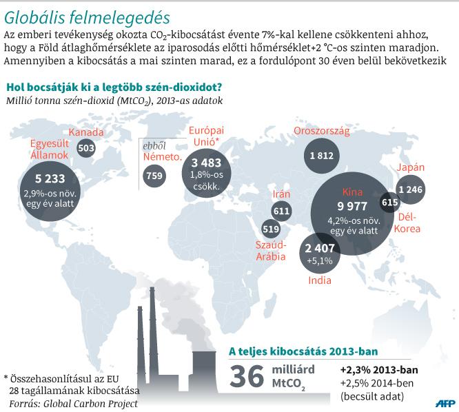 20140923co2-szendioxidkibocsatas-globalis-felmelegedes-terkep.jpg?w=666&h=598