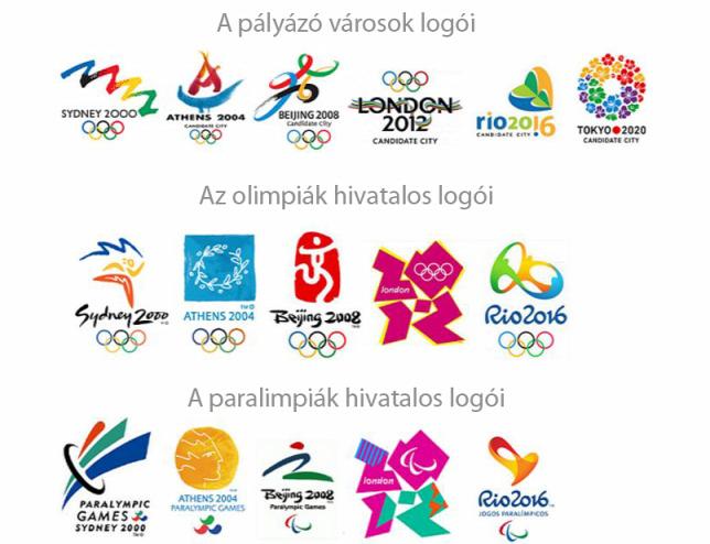 a budapesti olimpiai log243 legyőzte riv225lisait