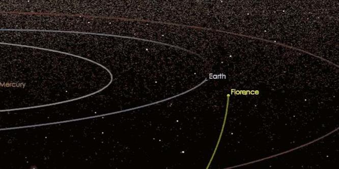 Nem volt egyedül a Földet megközelítő hatalmas aszteroida