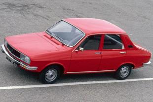 Forrás: Renault